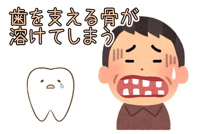 歯を支える骨が溶けてしまう